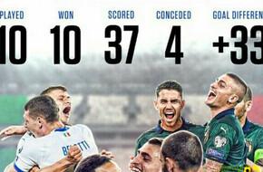 أرقام ايطاليا في التصفيات - الرياضة