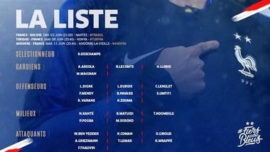 ديشان يكشف عن قائمة فرنسا في تصفيات يورو 2020