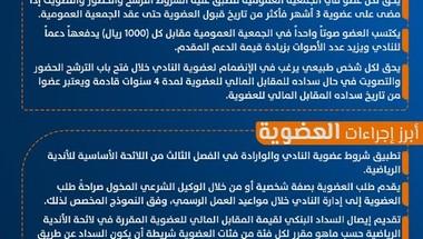 فتح باب الترشح لرئاسة وعضوية مجلس إدارة نادي الفيحاء