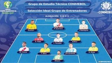 «كونميبول» يستبعد ميسي من التشكيلة المثالية لكوبا أمريكا