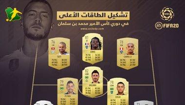 """نجوم النصر يكتسحون تشكيل """"FIFA20"""" في دوري المحترفين.. وصدمة هلالية   سعودى سبورت"""