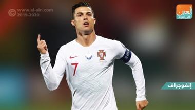 إنفوجراف.. رونالدو يتخطى الـ90 هدفا مع منتخب البرتغال