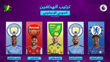 ترتيب هدافي الدوري الإنجليزي بعد الجولة الخامسة.. أبراهام يخطف الصدارة من أجويرو | سعودى سبورت
