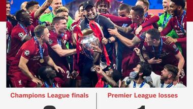 ليفربول لا يخسر