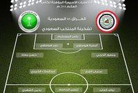 تشكيلة منتخب السعودية أمام العراق