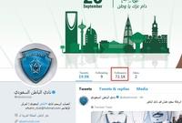 الباطن يمتلك 72 ألف متابع على تويتر