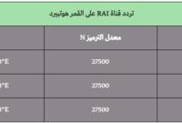 تردد قناة RAI على القمر هوتبيرد